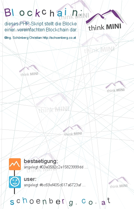 Grafik Blockchain